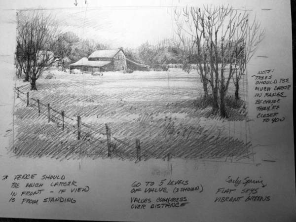 Preliminary Sketch of Barn with Notes